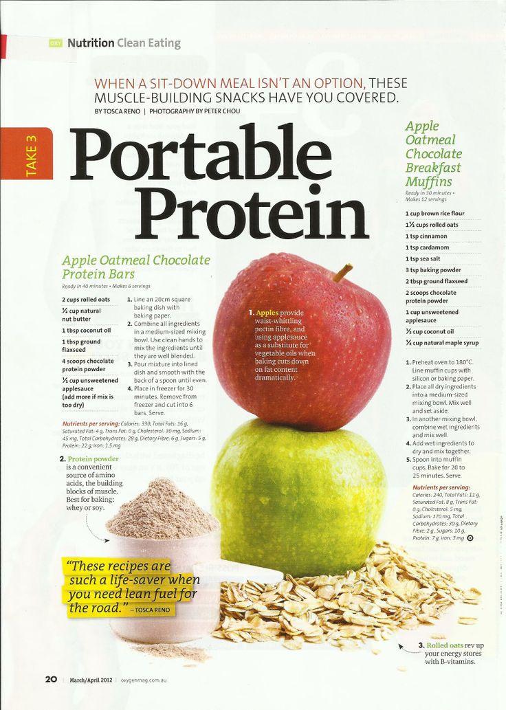 Healthy High Snacks  Best 25 High protein snacks on the go ideas on Pinterest
