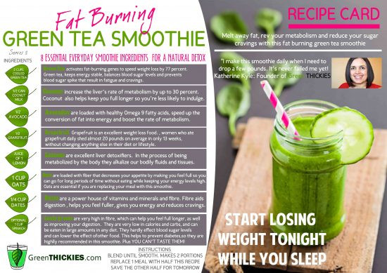Healthy Homemade Smoothies For Weight Loss  Smoothies Weight Loss Recipes You ll Love Drop A Dress Size