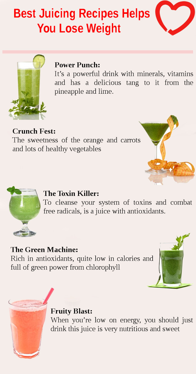 Healthy Juice Recipes For Weight Loss  How to do weight loss exercise at home cardio what juice