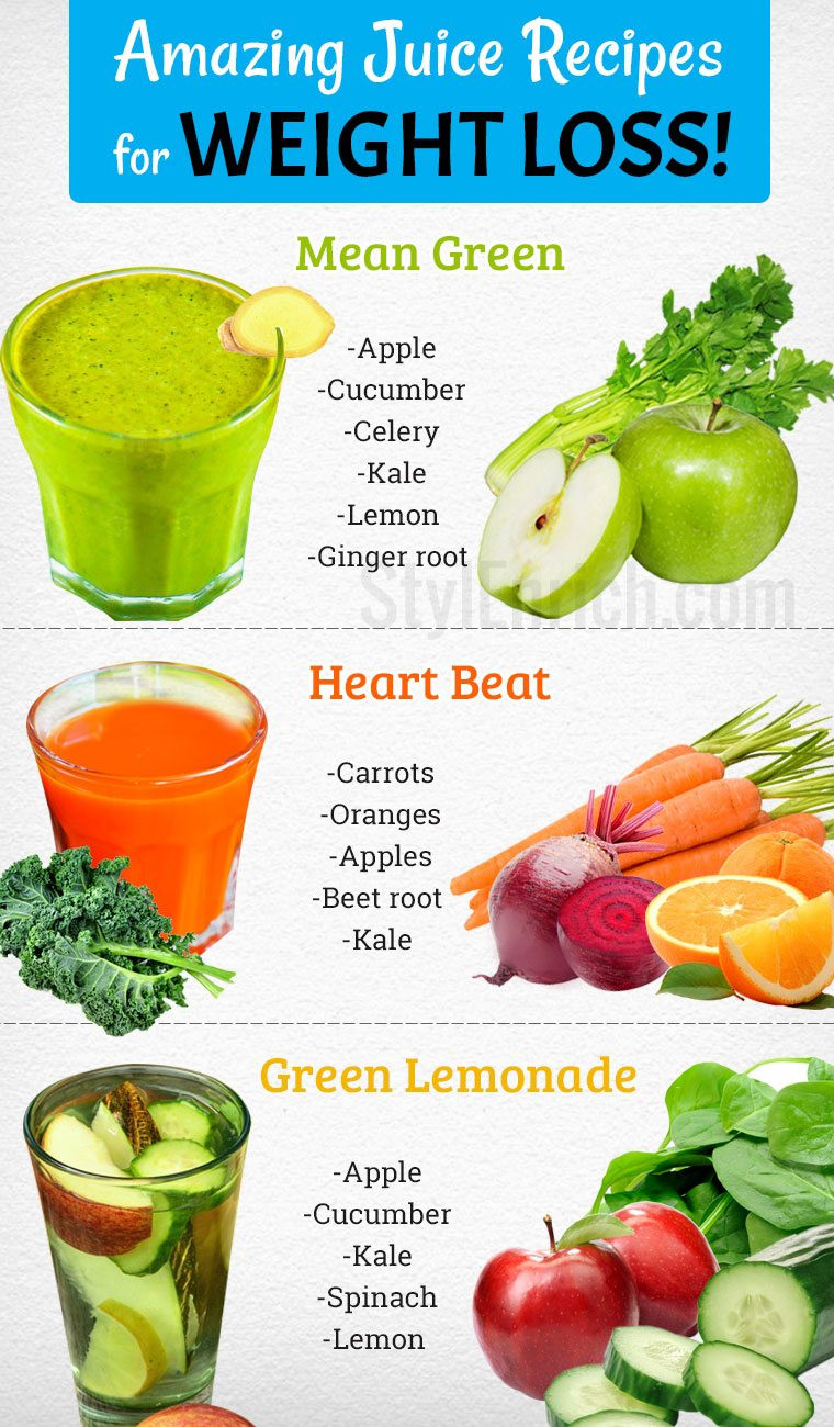 Healthy Juice Recipes For Weight Loss  Juice Recipes for Weight Loss Naturally in a Healthy Way