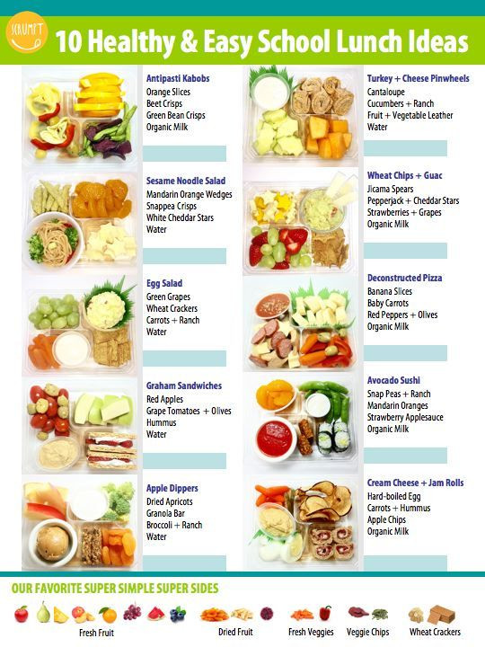 Healthy Kid Friendly Lunches  10 Healthy Kid Friendly Lunch Ideas from Scrumpt