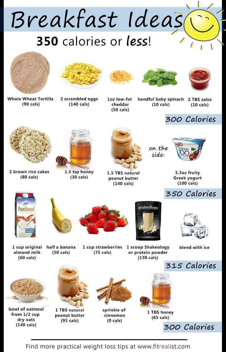 Healthy Low Calorie Breakfast  17 best ideas about 300 Calorie Breakfast on Pinterest
