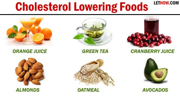 Healthy Low Cholesterol Snacks  Cholesterol Lowering Foods Foods to Lower Cholesterol