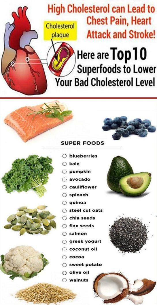 Healthy Low Cholesterol Snacks  Top 10 Superfoods to Lower Cholesterol – Stay Healthy