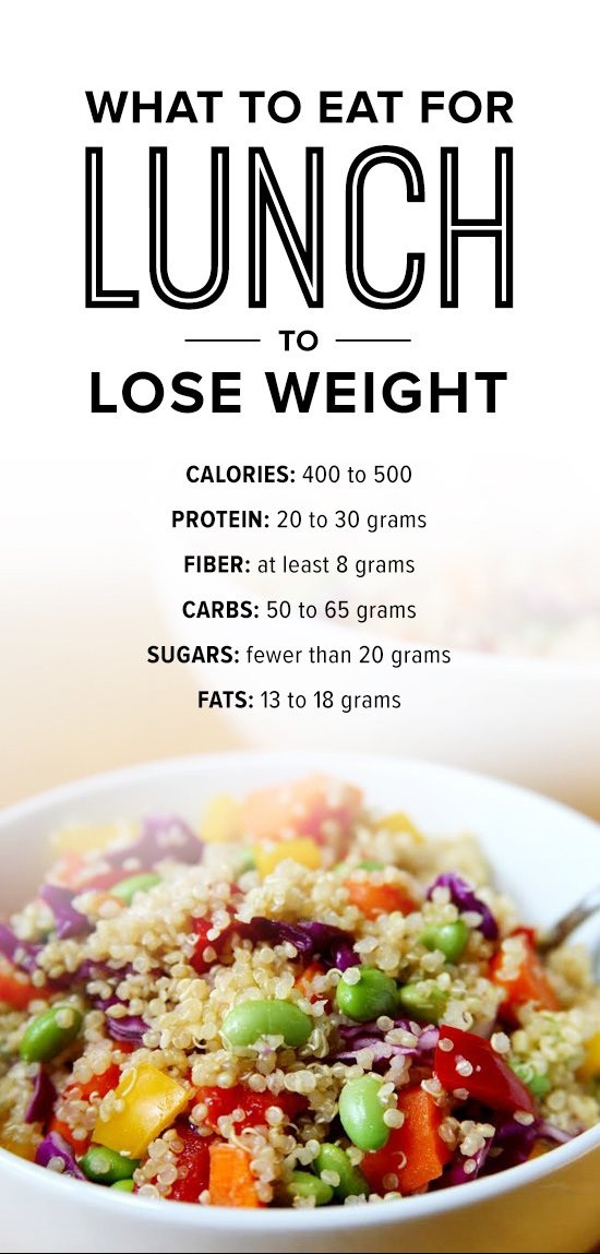 Healthy Lunches To Lose Weight  Carbs During Ketosis