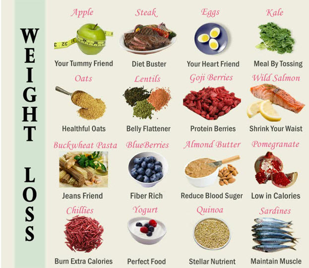 Healthy Lunches To Lose Weight  Healthy Meals to Lose Weight without Lose the Taste