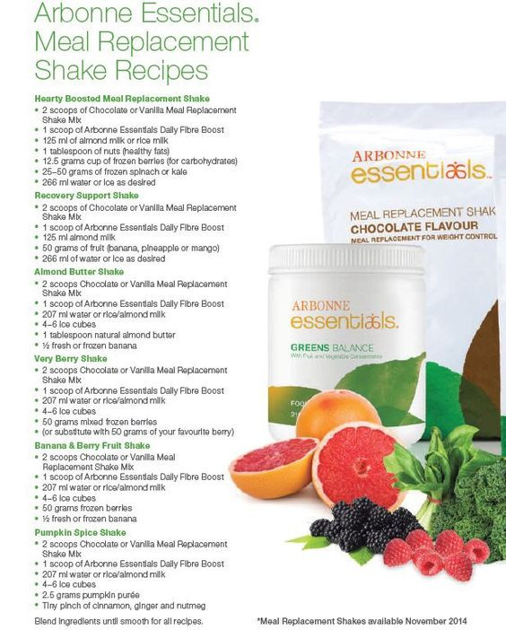 Healthy Meal Replacement Smoothie Recipes  Healthy meals Meal replacements and Shake on Pinterest