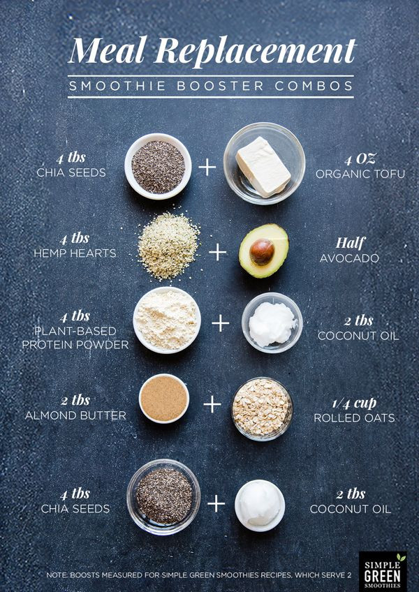 Healthy Meal Replacement Smoothie Recipes  Best 25 Healthy meal replacement shakes ideas on