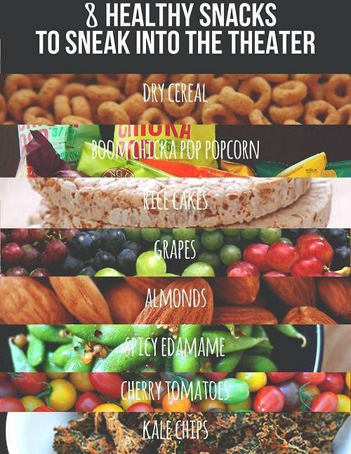 Healthy Movie Snacks  Healthy Fit and Focused Healthy Snack Ideas