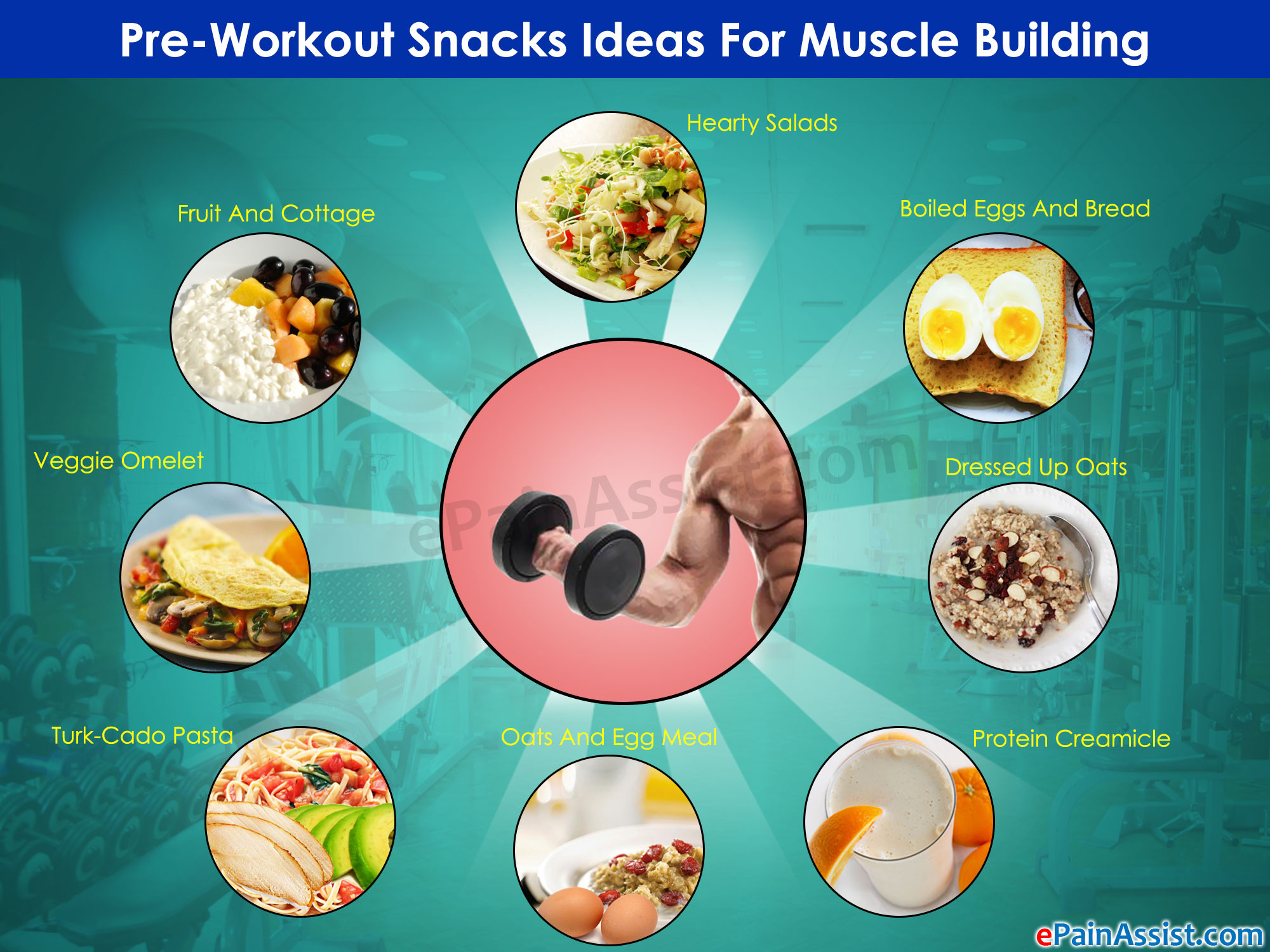 Healthy Muscle Building Snacks  Pre and Post Workout Diet for Muscle Building