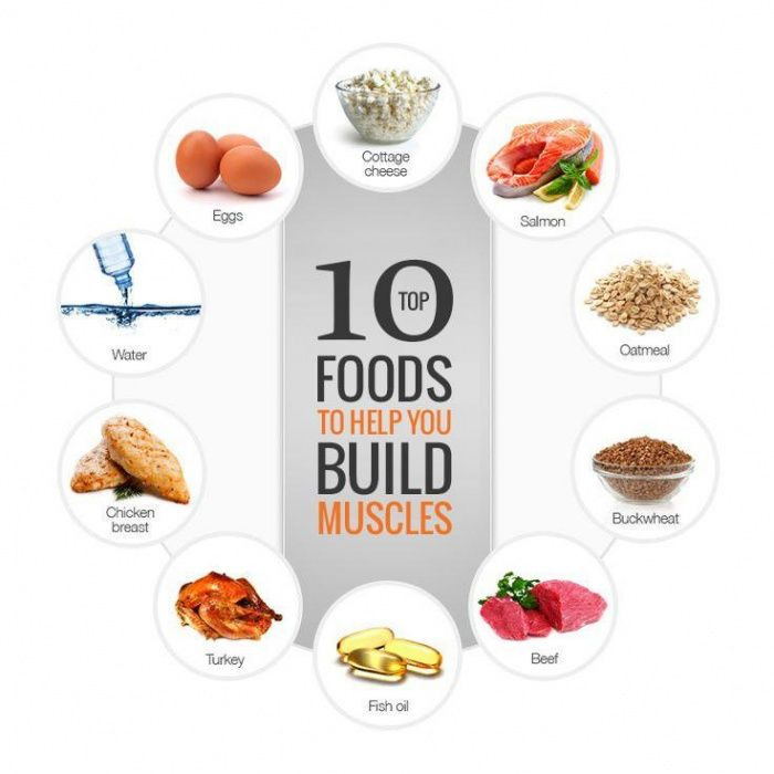 Healthy Muscle Building Snacks  Top 10 Foods To Help You Build Muscle Healthy Fitness