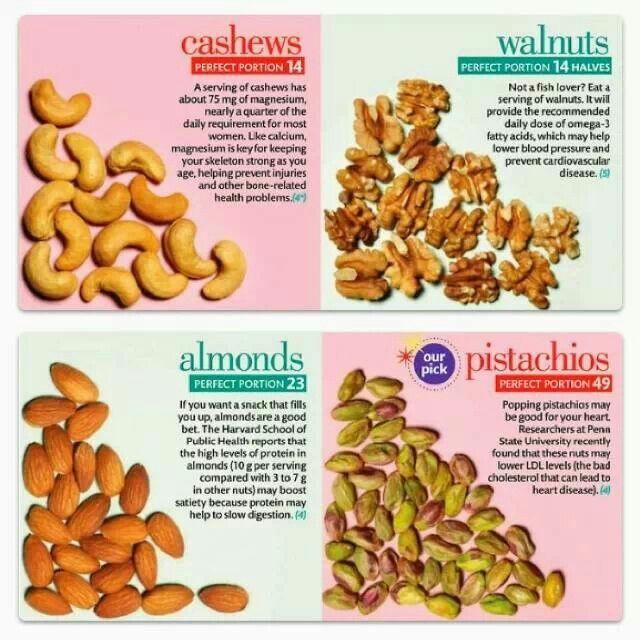 Healthy Nut Free Snacks  Healthy nuts Healthy Information
