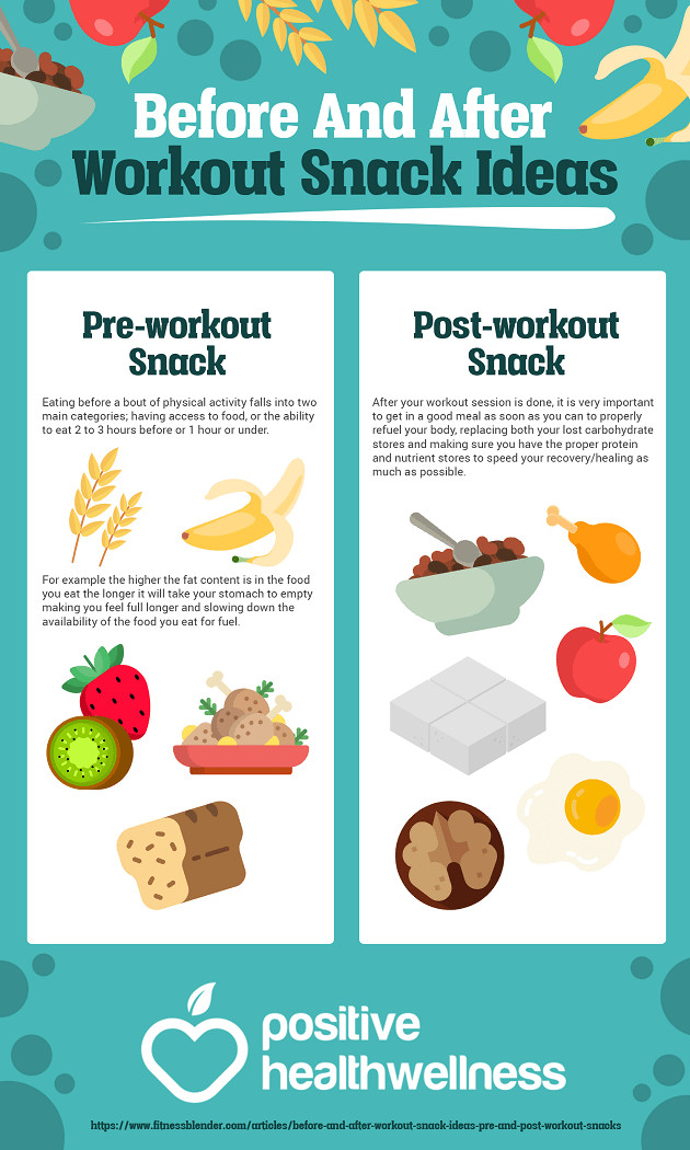 Healthy Post Workout Snacks  Pre And Post Workout Snacks – Infographic – East Suburban