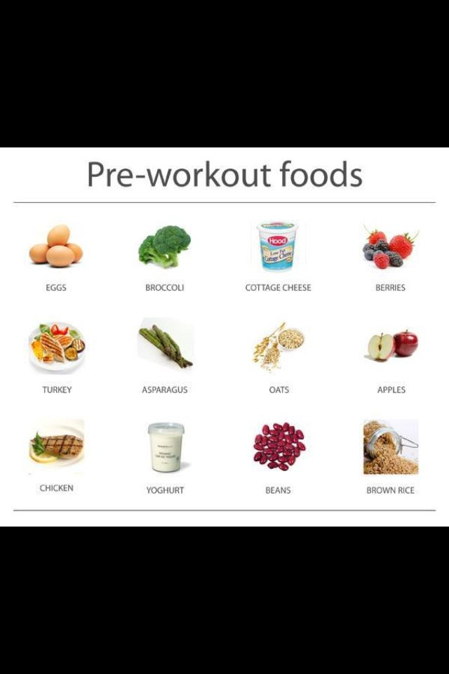 Healthy Pre Workout Breakfast  17 Best images about Health Fitness on Pinterest