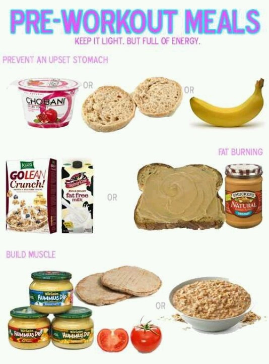 Healthy Pre Workout Breakfast  10 Best images about Pre Workout Breakfast on Pinterest