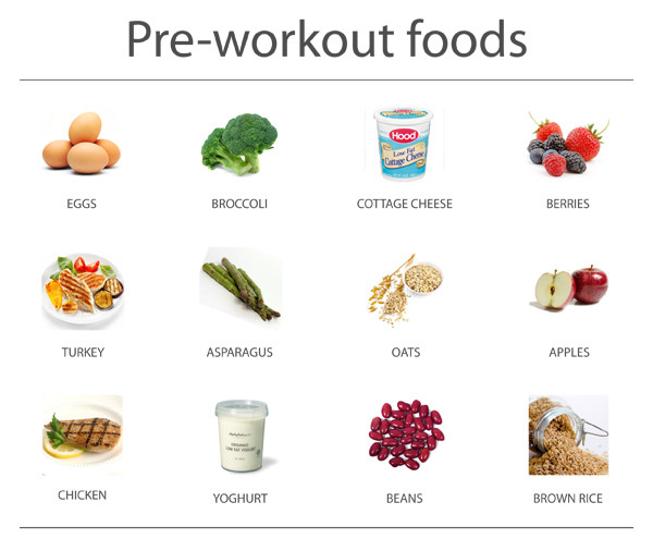 Healthy Pre Workout Snacks  Pre workout meal Why when and what to eat before a workout