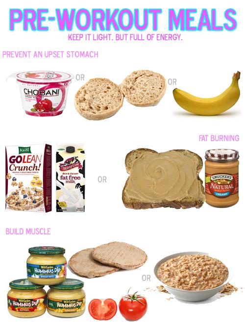 Healthy Pre Workout Snacks  fat fit fabulous