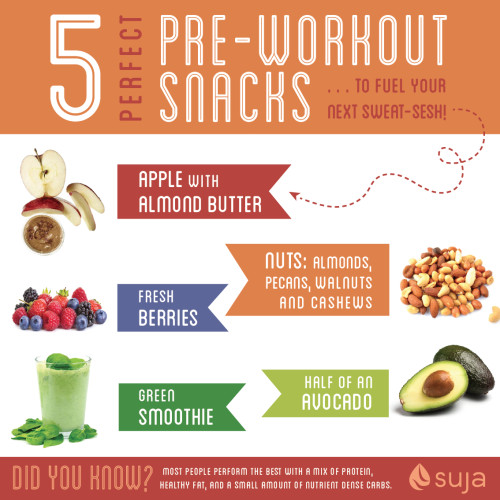 Healthy Pre Workout Snacks  Pre workout snack