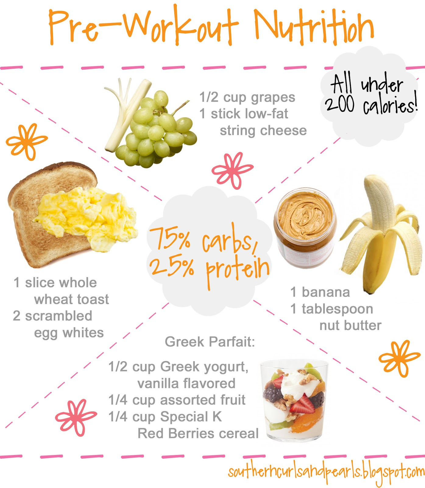 Healthy Pre Workout Snacks  Southern Curls & Pearls Workout Nutrition