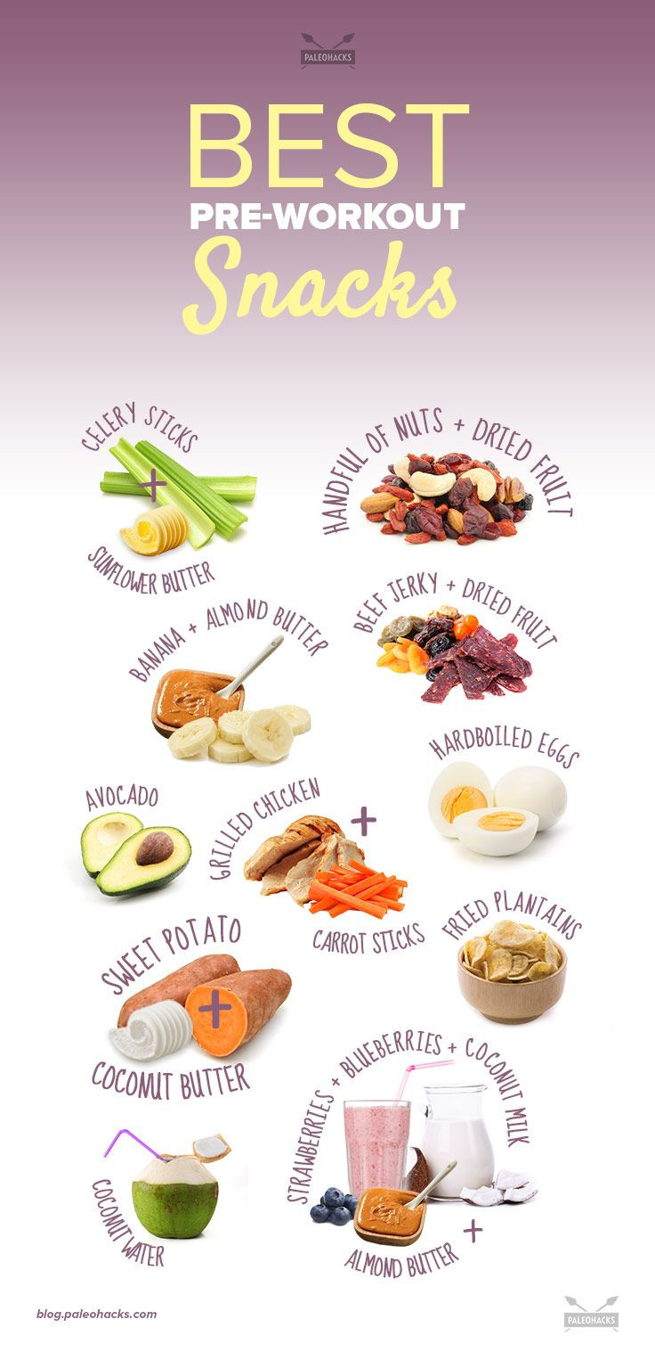 Healthy Pre Workout Snacks  11 Healthy Snack Ideas to Boost Your Workout