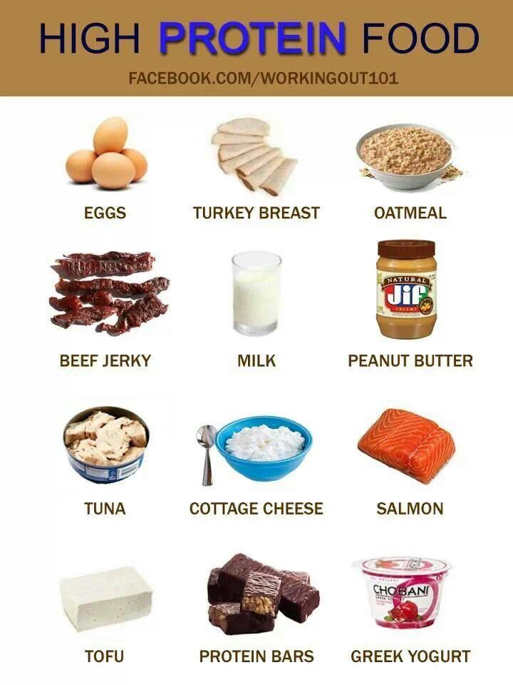 Healthy Protein Snacks  Best 25 High protein foods ideas on Pinterest