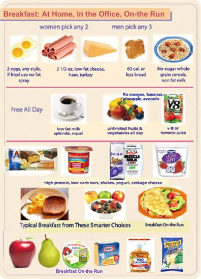 Healthy Recipes For Teenage Weight Loss  Modified 800 Calorie HCG Like Diet for Older Teens