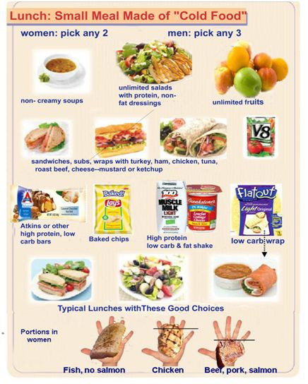 Healthy Recipes For Teenage Weight Loss  lunch Modified 800 Calorie HCG Like Diet for Older Teens