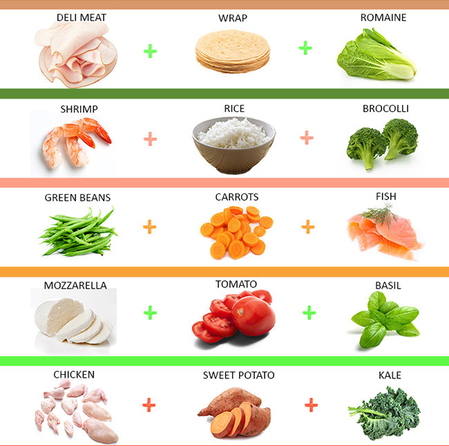 Healthy Recipes For Two Weight Loss  25 Simple 15 Min Healthy Dinner Ideas For Weight Loss