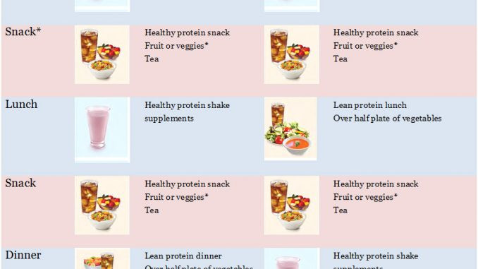 Healthy Recipes For Weight Loss And Muscle Gain  Healthy recipes for weight loss and muscle gain about health