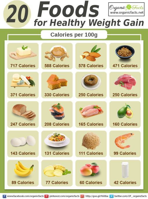 Healthy Recipes For Weight Loss And Muscle Gain  What Can I do to Gain Weight It s All in the Food