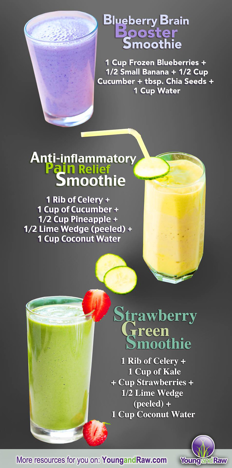 Healthy Shakes And Smoothies  3 Smoothies for Inflammation and Pain Relief image