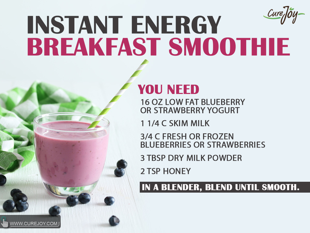 Healthy Shakes For Breakfast  Energy Smoothie Recipe — Dishmaps