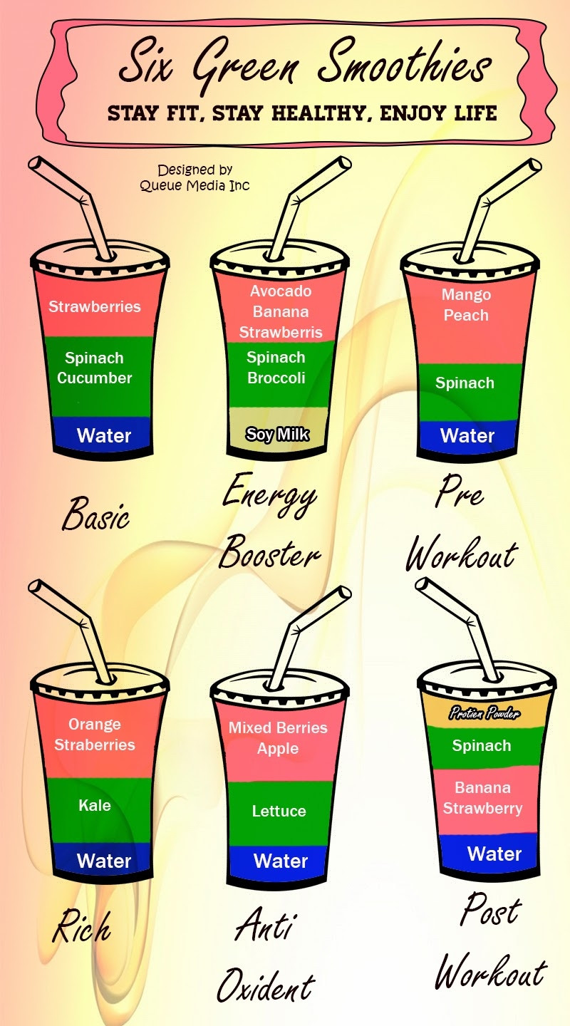 Healthy Smoothies For Weight Loss And Energy  Green Smoothie Recipes s and for