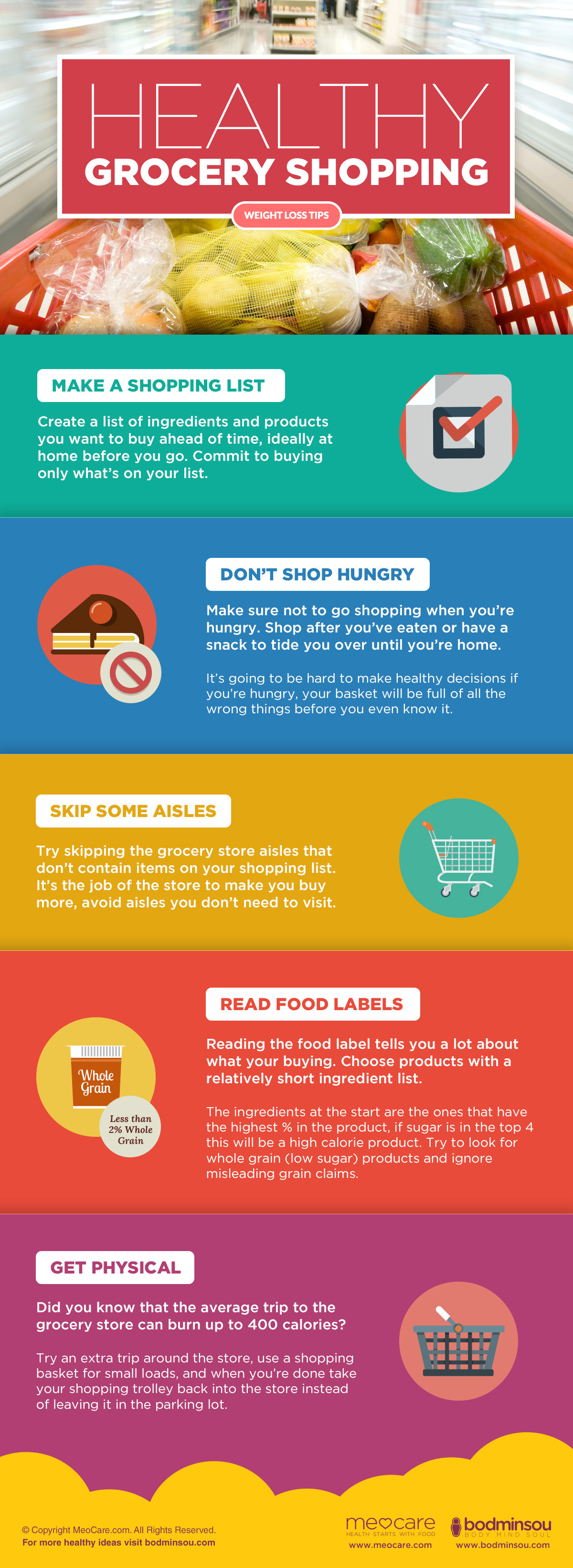 Healthy Smoothies To Buy At The Grocery Store  5 Tips for Healthy Grocery Shopping