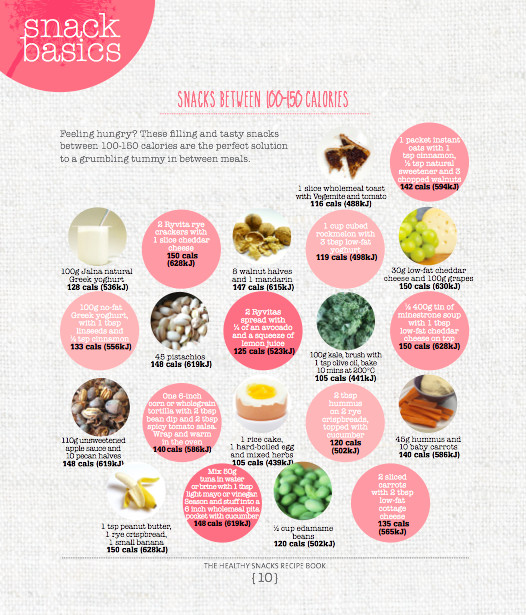 Healthy Snack Recipes For Weight Loss  200 Healthy Snacking Recipes & Ideas Lose Baby Weight