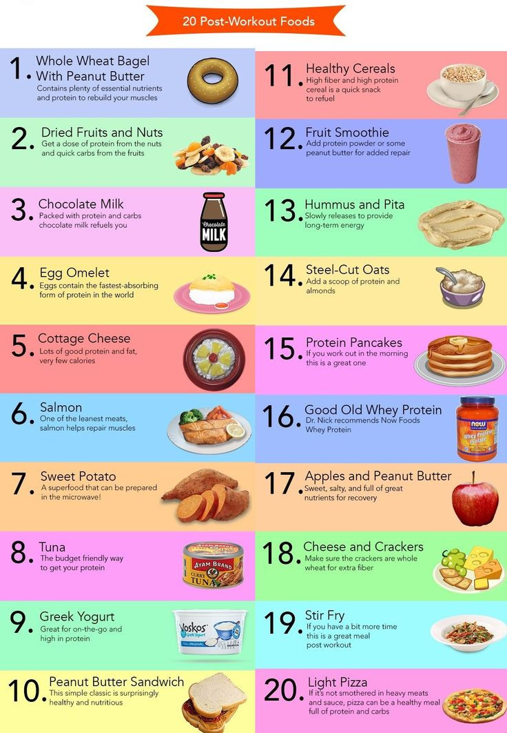 Healthy Snacks After Workout  20 Post Workout Foods