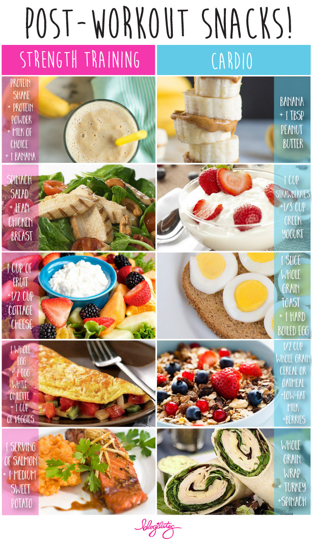 Healthy Snacks After Workout  what to eat after workout Archives – Blogilates