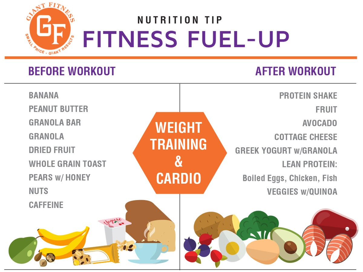 Healthy Snacks Before Workout  Good Pre Workout and Post Workout Foods