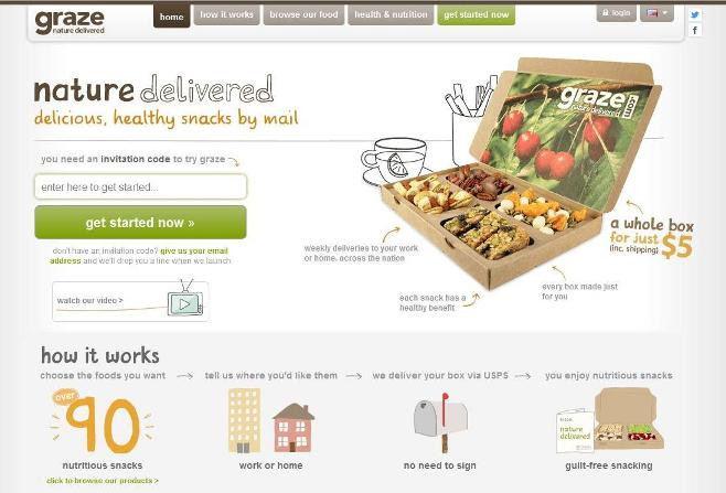 Healthy Snacks By Mail  Graze Wants to Mail You Good Health – Flavorful World