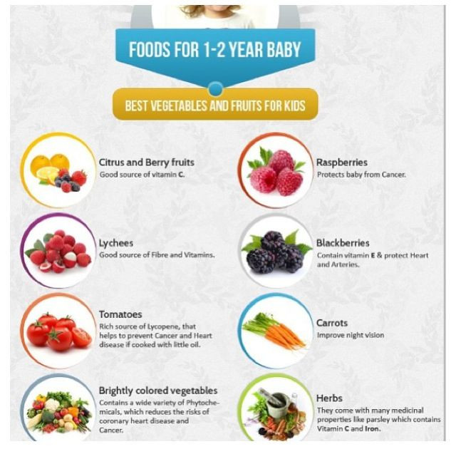 Healthy Snacks For 1 Year Old  Foods for 1 to 2 year olds
