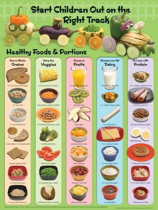 Healthy Snacks For Babies  Healthy Choices for Children includes serving sizes