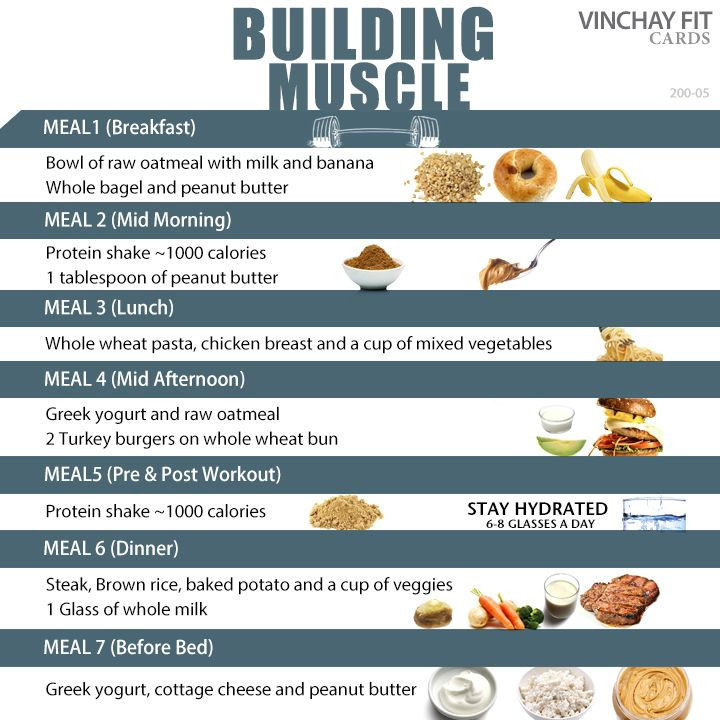Healthy Snacks For Building Muscle  Building Muscle Meal Plan Fitness food