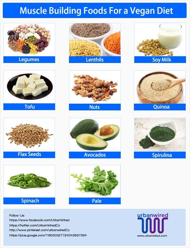 Healthy Snacks For Building Muscle  91 best Build Muscle The Right Way images on Pinterest