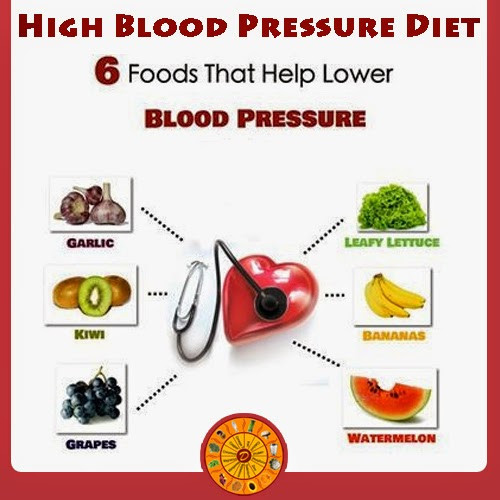 Healthy Snacks For High Blood Pressure  High Blood Pressure Diet Chart Diets Ideas