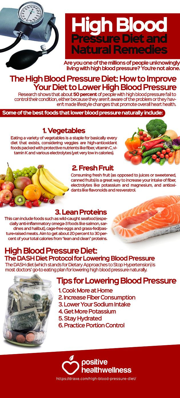 Healthy Snacks For High Blood Pressure  High Blood Pressure Pinterest