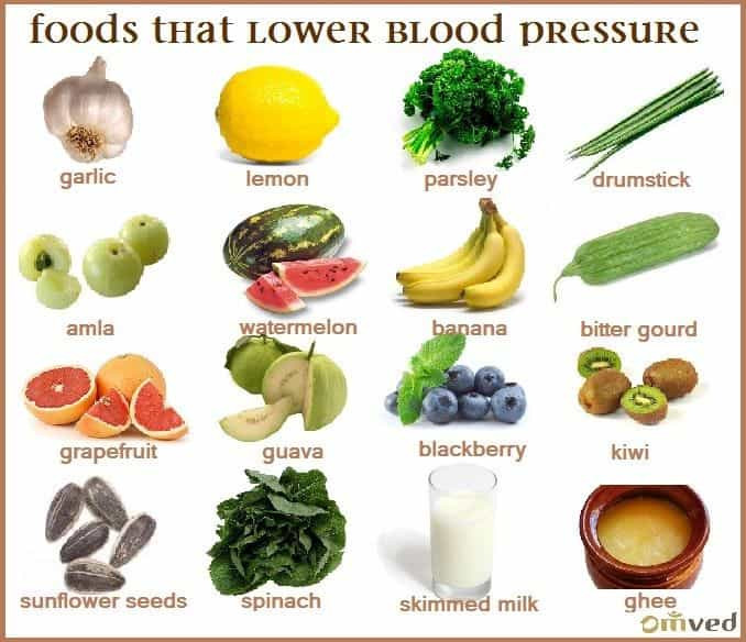 Healthy Snacks For High Blood Pressure  How To Lower Blood Pressure Naturally In 8 Way [Must Read]