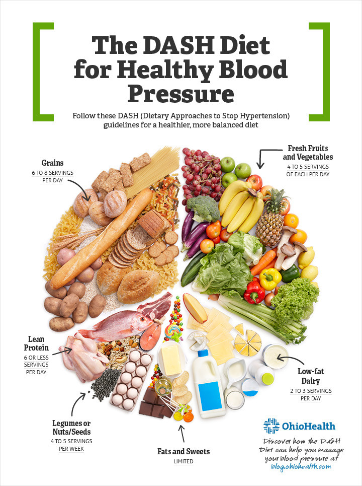 Healthy Snacks For High Blood Pressure  DASH t Healthy eating to lower your blood pressure
