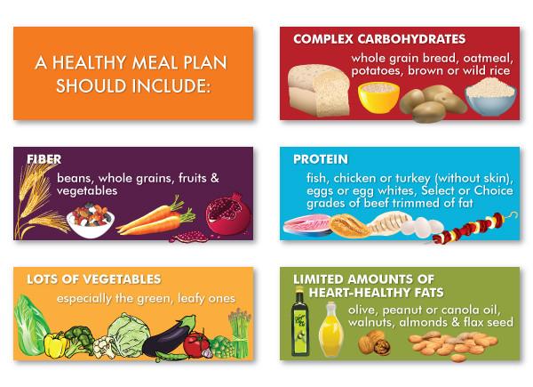 Healthy Snacks For Prediabetes  Healthy Eating
