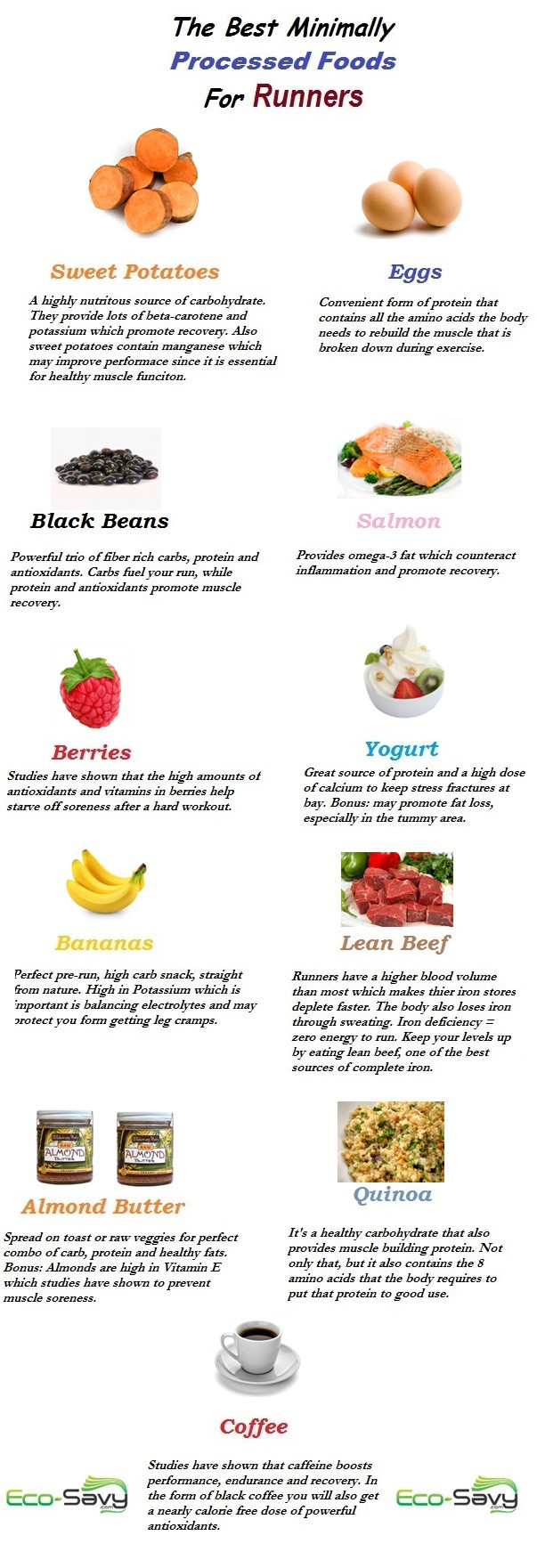 Healthy Snacks For Runners  Healthy Snacks
