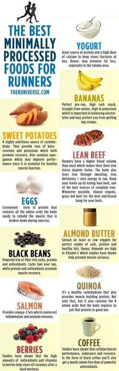 Healthy Snacks For Swimmers  25 best ideas about Swimmers t on Pinterest